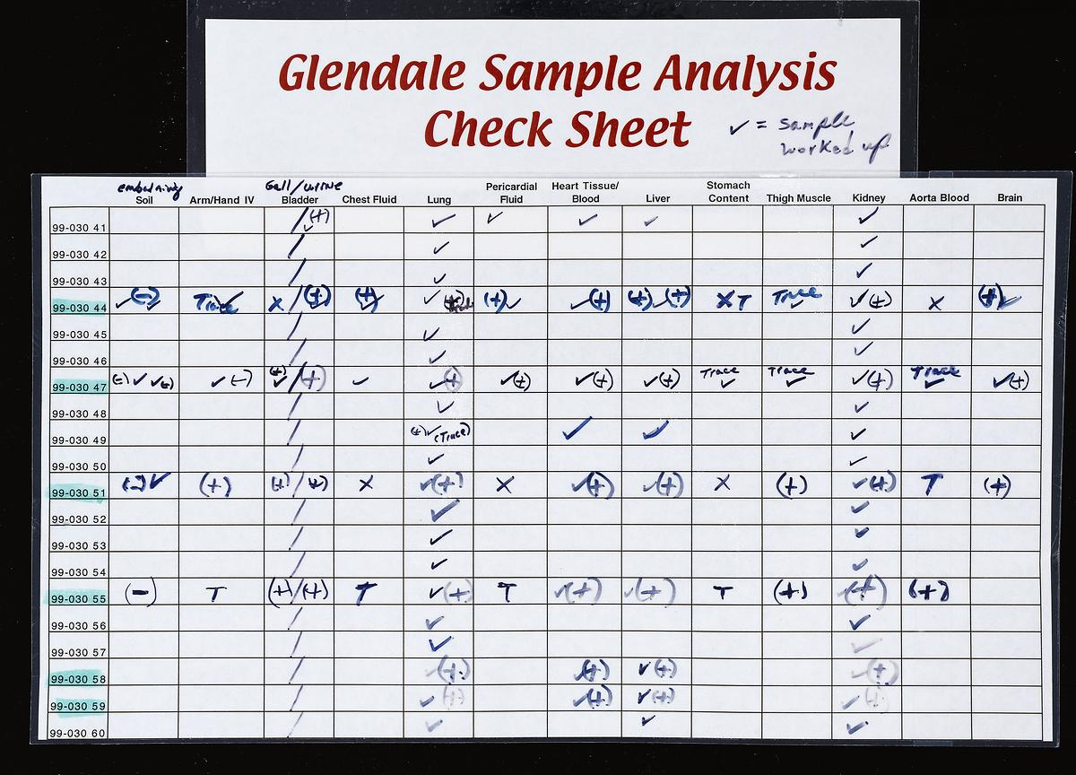 how to create a check sheet